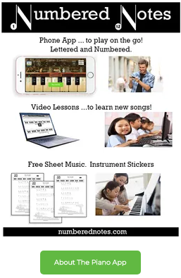 Numbered Notes Home Page Lower Slider Image 1